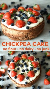 A healthy cake recipe that's vegan and gluten-free. Chickpeas are used so this cake is bursting with fibre and protein. Try this simple gluten free cake #glutenfree #healthycake #cake #healthy