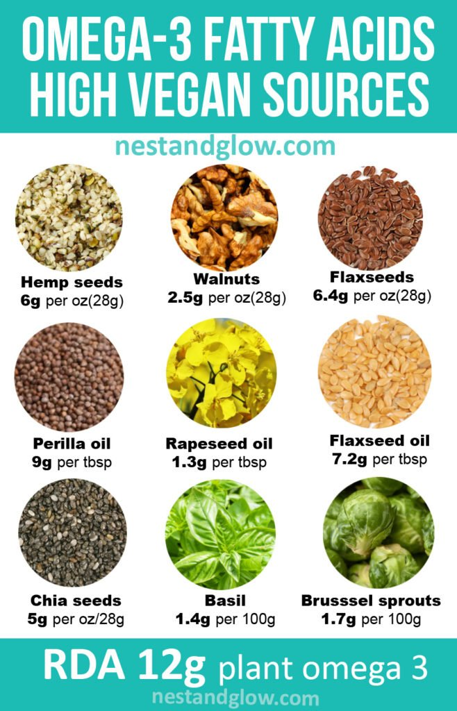 omega-3 fatty acid high vegan foods including hemp seeds, walnuts and flaxseeds